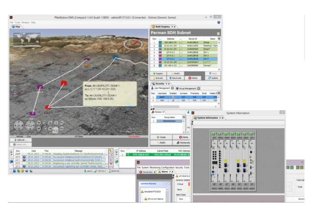 سیستم مدیریت شبکه, nms